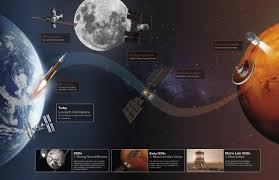 how long does it take to travel to mars images Mars beyond earth jpg