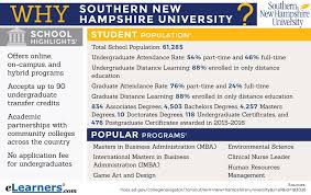 New Hampshire online travel agents images Southern new hampshire university snhu online programs png