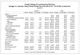 payroll tutorial quickbooks online job costing in quickbooks online sub customer method accountex