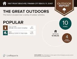 just sold grand panama beach resort condo in panama city beach fl