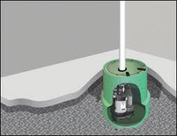 Interior Waterproofing Basement Waterproofing Foundation Professionals Of Florida