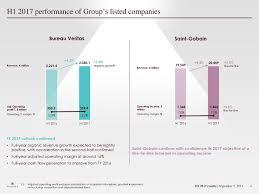 bureau veritas investor relations term investor h results september 7 ppt