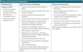 universal design strategies impact aging considerations