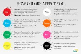 color and mood chart how to change your mood with colors fab how