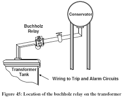 wiring diagram of buchholz relay 28 images classification of