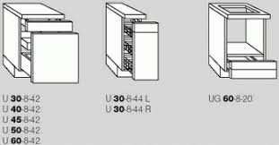 standard kitchen cabinet sizes chart in cm kitchen planning uk metric association