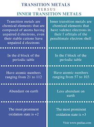 difference between transition metals and inner transition metals