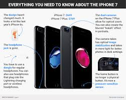 iphone 7 review business insider iphone 7 review infographic