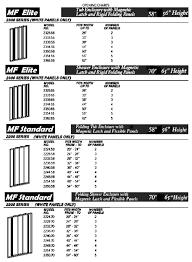Kinkead Shower Door Parts by Folding Accordion Tub And Shower Doors Retro Renovation