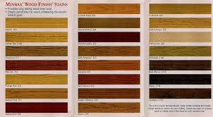 hardwood flooring minneapolis st paul minnesota stain