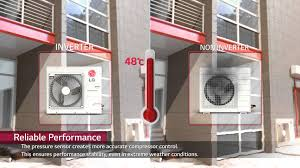 lg air conditioning unit inverter technology youtube