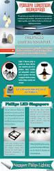 best 25 traditional light bulbs ideas on pinterest light bulb