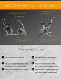 Armchair Exercise Bike Recumbent Bike Vs Upright Bike Benefits Infographic