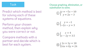 determine whether graphing substitution or elimination is the