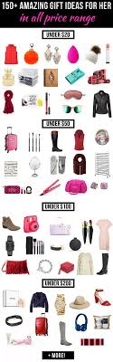 the ultimate shopping gift guide for 150 amazing gift
