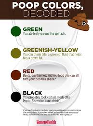 Can You Black With Color What Your Poo Colour Says About Your Health S Health