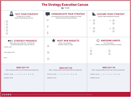 Plan Template Implementation Plan Template Easy To Use Steps U0026 Example