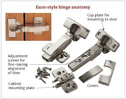how to choose the right hinges for your project euro