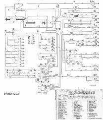 triumph tr7 wiring diagram with simple pics diagrams wenkm com