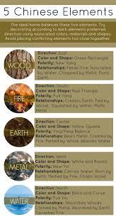 Wooden Material Element Best 25 Metal Earth Ideas On Pinterest Metal Earth Models Ewok