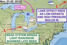 after lake effect snow remainder of thanksgiving week