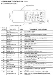 fantastic wiring diagram freescale smart car motif diagram wiring