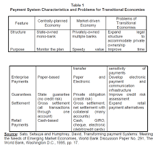 risks in large value payment systems open access journals