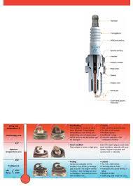 lexus v8 1uz firing order car catalogue 2014 pdf documents
