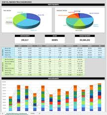 Kpi Report Template Excel Free Dashboard Templates Sles Exles Smartsheet