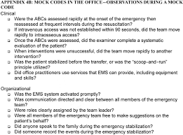 preparation for emergencies in the offices of pediatricians and