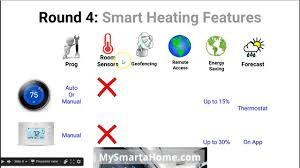 best thermostat 2017 nest vs sensi up500w free download