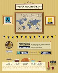 graphic u s navy thanksgiving at sea usni news