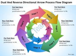 business use case diagram example directional arrow process flow