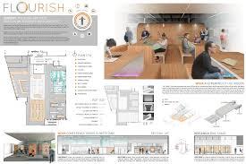 interior design planning board