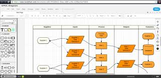 mapping tools process mapping top 5 tools for beginners itas
