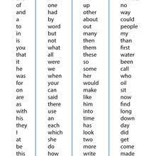 kindergarten sight words stories to read hellokids com