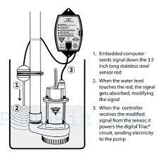ultimate float switch usc3 ultimate sensor pump switch controller