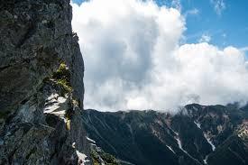 yarigatake dreams in clouds