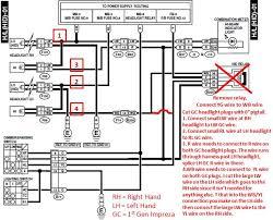 subaru gc8 wiring diagram subaru wiring diagrams instruction