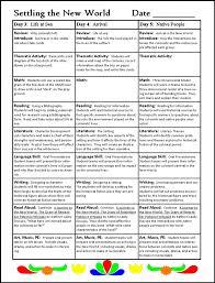 creative curriculum lesson plan template elipalteco