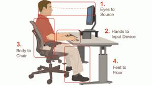 Ergonomic Office Desk Setup Five Steps To Improve Ergonomics In The Office Industrial