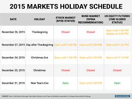 2015 stock bond market trading schedule business insider