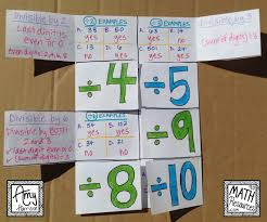 divisibility rules foldable number system domain middle
