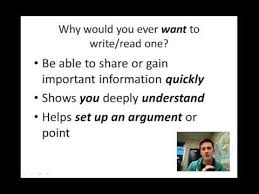 objective summary of literature youtube