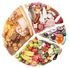 diabetes avoid food list what is type 2 diabetes diet