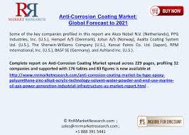 anti corrosion coating market is dominated by epoxy anti corrosion
