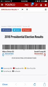 2016 Electoral Map Predictions 15 Days To The Election by Best U S Election Apps For Iphone U2014 Find Out Who U0027ll Be The Next