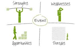 event planning companies event planning the swot analysis event industry