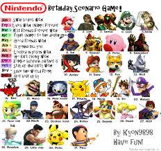 Zombie Birthday Meme - nintendo birthday scenario game know your meme