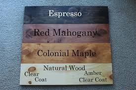 last name wood sign custom family sign personalized wood sign